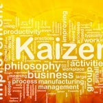 Kaizen lean manufacturing podcasts
