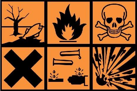 CHIP Symbols