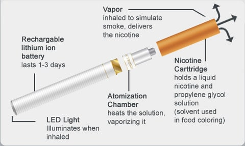 eCig-Diagram-2_large