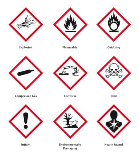 Chemical hazard symbols