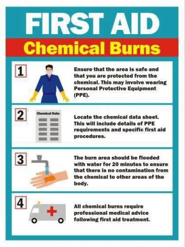First aid for chemical burns chart